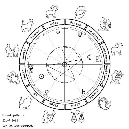 Horoskop des Prinzen
