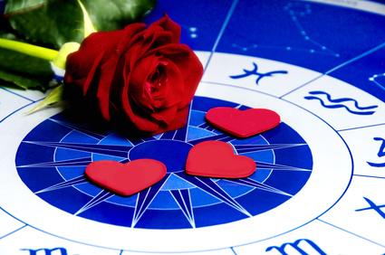 Astrologie am Telefon